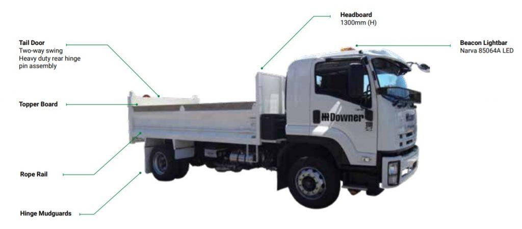 6m tipper bn truck   Active VMA