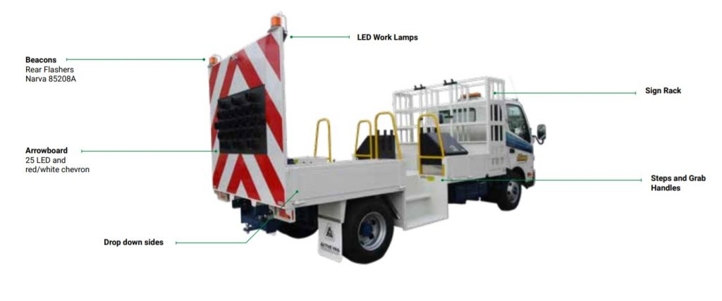 Level 1 sign truck | Vehicles | Active VMA