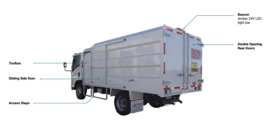 Litter truck diagram | Active VMA