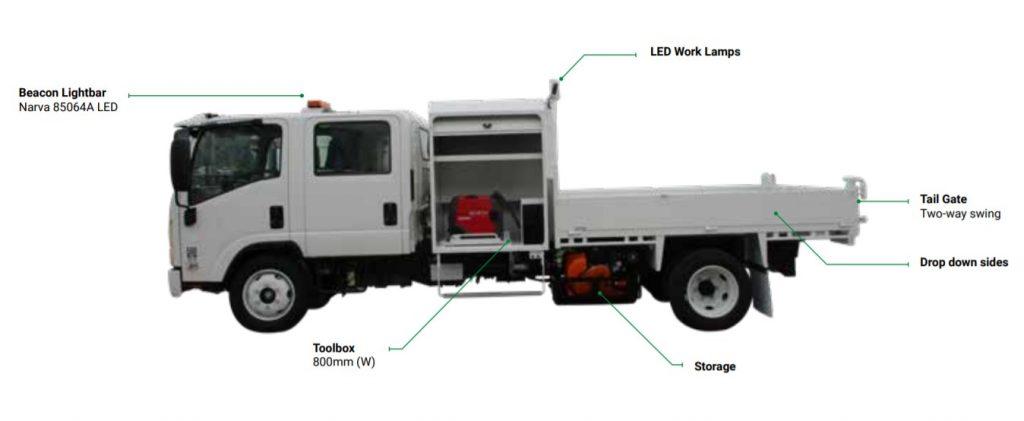 Tipper toolbox truck diagram | Active VMA